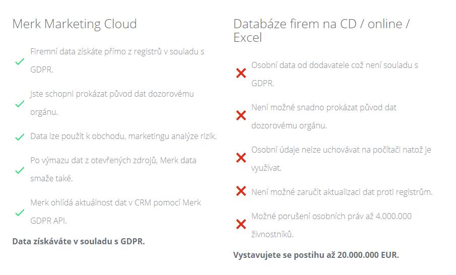 Merk.cz Marketing cloud 7